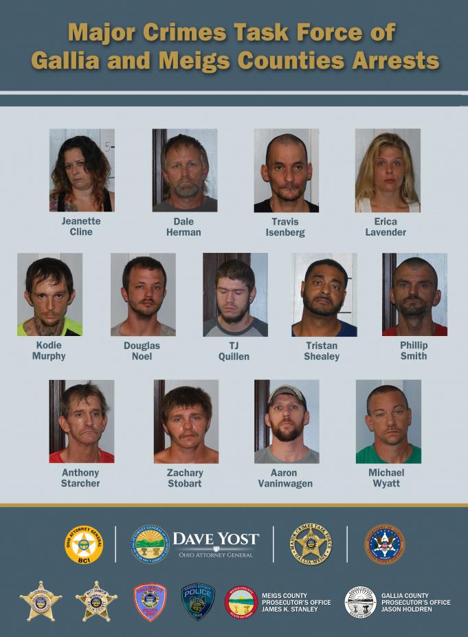 Police & Crime - Scioto Post